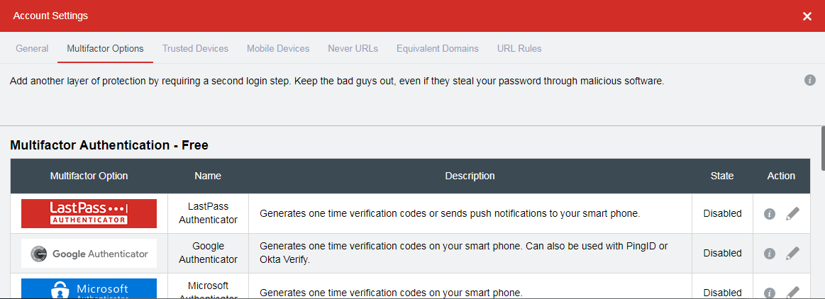 LastPass Multifactor Authentication Feature